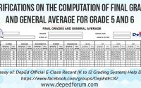Computation of Final Grades